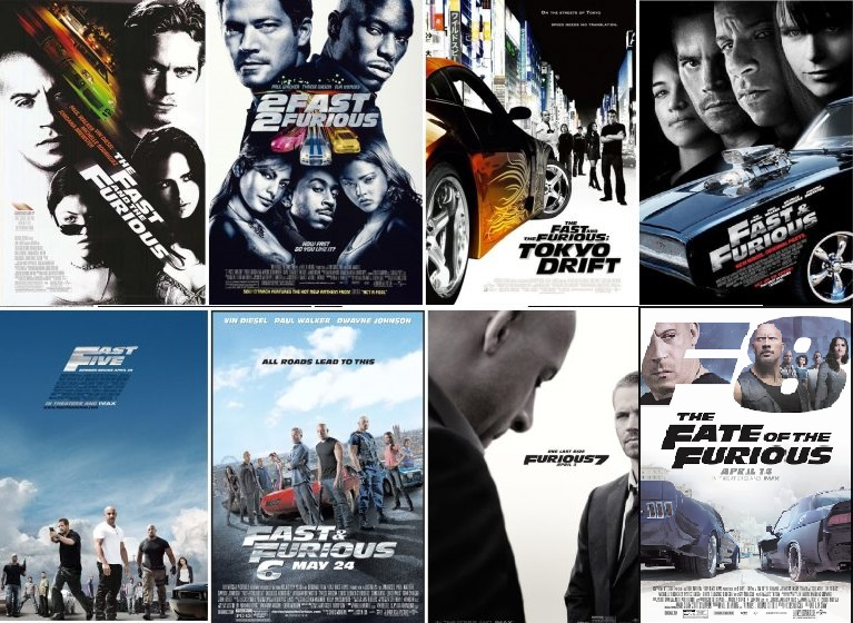 The 10 Coolest Cars from the Fast & Furious Movies